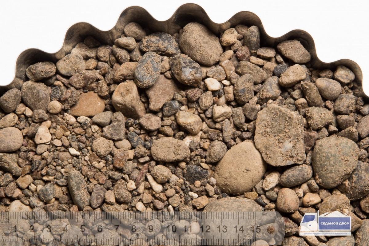 Щебеночно - песчаная смесь (ЩПС)